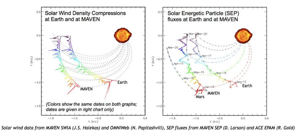Solar Wind Data.jpg