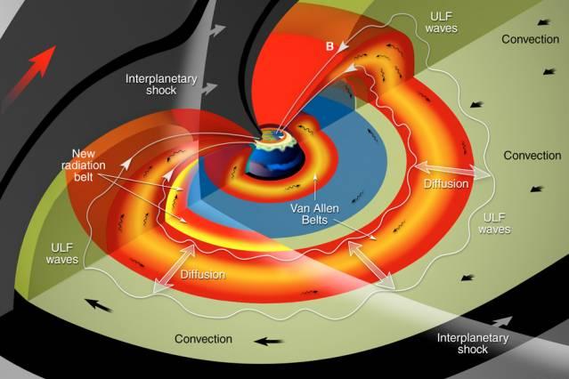 MIT-Solar-Storm-A1_0