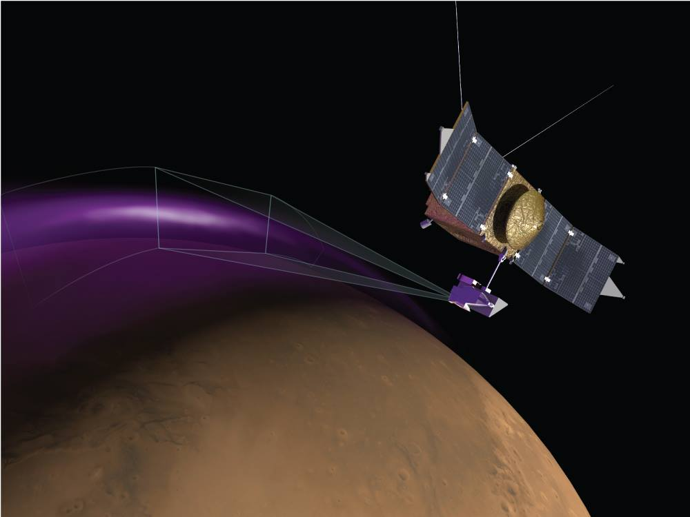 Photo from NASA's MAVEN Mission to Mars Posts