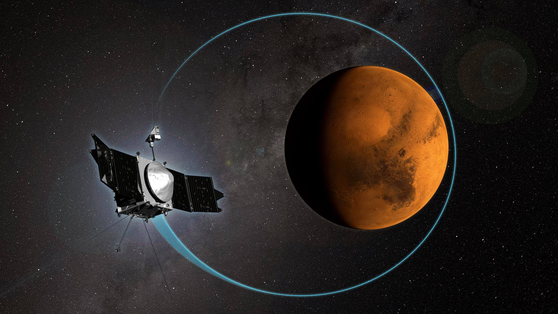 Maven 1000 Orbits